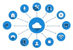 Povezovanje inteligentni naprav v en centralni sistem
